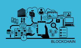 Blockchain vector background illustration with hand holding smartphone and icons. Royalty Free Stock Photography