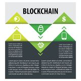 Blockchain Inforgaphic na białym tle z teksta szablonem Fotografia Royalty Free