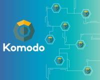 Blockchain komodo symbol technology circuit background. Vector illustration Royalty Free Stock Photo