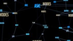 Blockchain-Network Connections Stockfoto