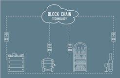 Blockchain RFID Technologie Weinproduktion Stockfotografie