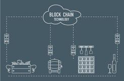 Blockchain RFID Technologie Weinproduktion Lizenzfreie Stockfotografie