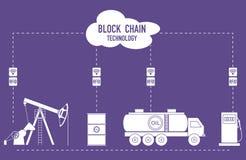 Blockchain Tecnologia de RFID Furo em Sib?ria ocidental ilustração royalty free