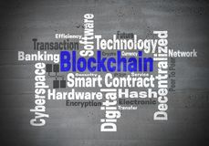 Blockchain word cloud concept. Background on concrete wall royalty free stock photography