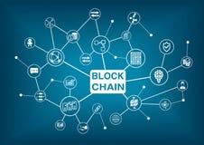 Blockchain-Wort mit Ikonen als Illustration