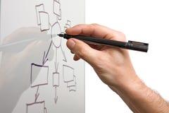blockdiagrammet tecknar genomskinligt exponeringsglas arkivbild