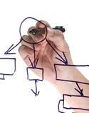 blockdiagrammet tecknar handen royaltyfri foto