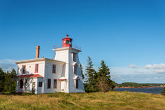 Blockhouse Point Lighthouse Royalty Free Stock Images
