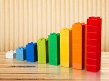Blocos do brinquedo como a barra crescente do gráfico, infographic Fotografia de Stock