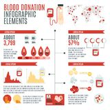 Blodgivare Infographic royaltyfri illustrationer