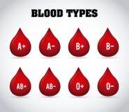 Blodtyper Arkivfoton