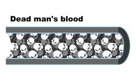 Bloed van overledene Bloedcellen in de vorm van schedels royalty-vrije illustratie