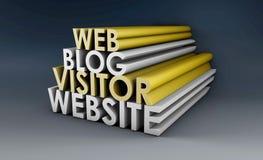 blog Fotografering för Bildbyråer