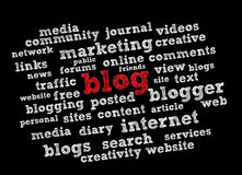 Blog. Word cloud abstract background Stock Images