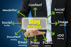Blog marketing Concept. Business hand pointing blog marketing concept Royalty Free Stock Photography