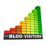 Blog visitors. Increase in blog visitors as represented by rising graph over white background Royalty Free Stock Photos
