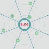 Blog-Web. Blog in the web of social networks. The word blog in the center of the circle. The layout of the blog Royalty Free Stock Image