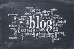 Blog  word cloud on blackboard Royalty Free Stock Photos