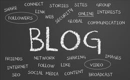 Blog word cloud. Written on a chalkboard Stock Photos