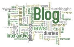 Blog-Wort-Wolke Lizenzfreie Stockfotografie