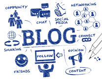 Blogging concept doodle Royalty Free Stock Images
