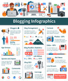 Blogging Flat Infographics Layout Stock Photography