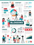 Blogging Media Activity Infographics Royalty Free Stock Photos
