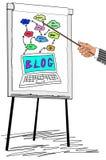 Blogkonzept gezeichnet auf ein flipchart Lizenzfreie Stockfotos