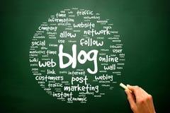 Blogkonzept-Wortwolke, Darstellungshintergrund Stockfotos