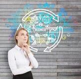 Blond kobieta i round biznesowy nakreślenie na drewnie Zdjęcie Royalty Free