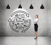 Blond meisje dichtbij concrete muur met bedrijfspictogrammen Royalty-vrije Stock Afbeeldingen