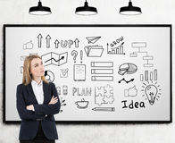 Blond woman with crossed hands and a business idea sketch Royalty Free Stock Image