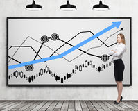 Blond woman near whiteboard with graphs Royalty Free Stock Images