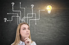 Blond woman, question marks and arrows Royalty Free Stock Images