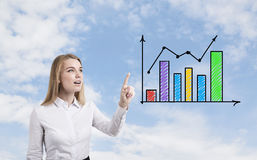 Blond woman and two graphs Royalty Free Stock Image