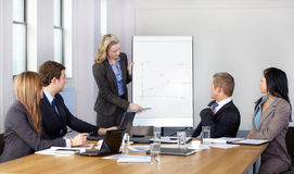 Blonde female present graph on flipchart. During business meeting, while 4 more colleagues sits at conference table Royalty Free Stock Image