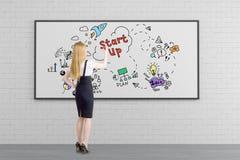 Blonde Frau, die bunte Projektprodukteinführungsskizze zeichnet Stockfotos