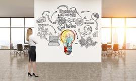 Blonde Frau, die Graffiti im Büro betrachtet Lizenzfreie Stockfotos