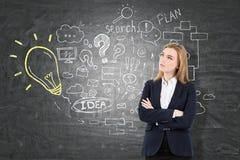 Blonde Frau mit den gekreuzten Händen und Geschäftsideenskizze auf einem bla Stockbilder
