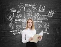 Blonde Frau mit einem Notizbuch und einer Geschäftsideenskizze Stockfoto