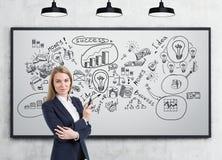 Blonde Frau mit einer Markierung nahe einer Geschäftsskizze Lizenzfreie Stockfotografie