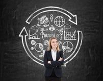 Blonde Frau und runde Geschäftsskizze, Tafel Lizenzfreies Stockfoto