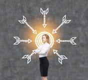 Blonde Frau und Ziel mit Pfeil auf Tafel Stockfoto