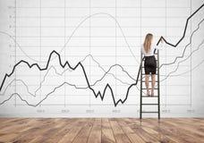Blonde Geschäftsfrau auf Leiter, Diagramme Stockfotografie