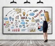 Blonde Mädchenzeichnungs-Geschäftsskizze auf whiteboard Stockfotos