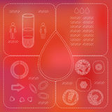 Blood count test Stock Image