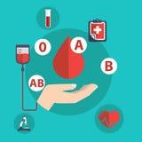 Blood donation icons flat style. Stock Image