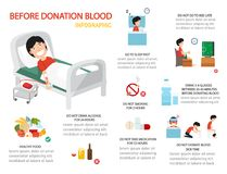 Before blood donation infographic. Vector illustration stock illustration