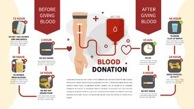 Blood donation infographic. Infographics of the components of blood. A test tube with blood royalty free illustration