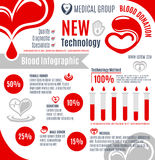 Blood donation infographic for medical design. Blood donation infographic. Medical infochart of blood donor statistic information with red heart, blood drop and stock illustration